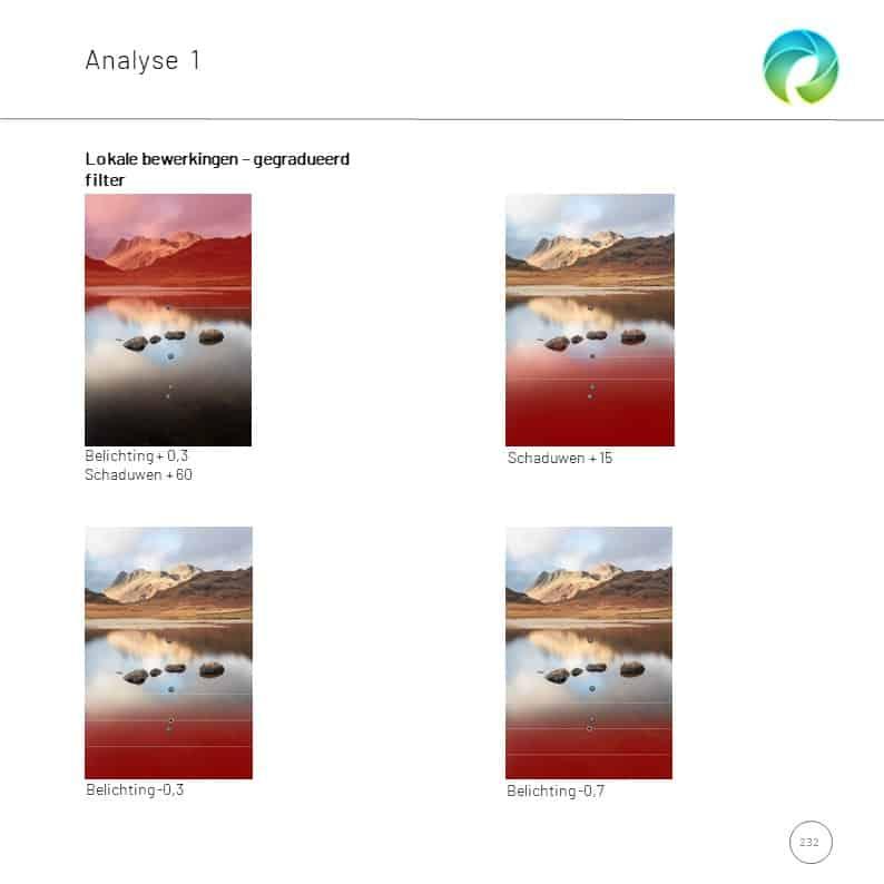 foto's analyseren in lightroom classic